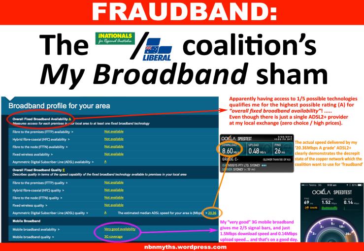 My Broadband Sham